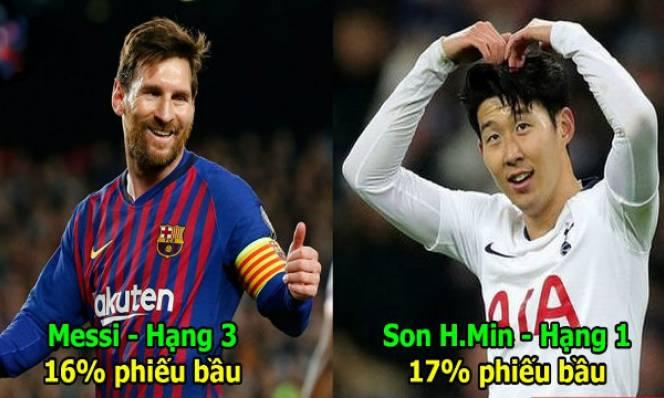 Danh tiếng vang xa, Son Heung Min vượt mặt Ronaldo và Messi trong BXH danh giá này của FIFA