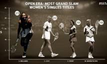 Đăng quang tại Australian Open, Serena đi vào lịch sử quần vợt thế giới