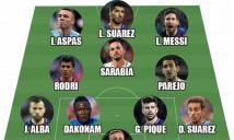 ĐH xuất sắc nhất La Liga 2018/19: Real Madrid gây thất vọng
