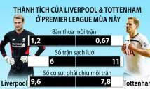Đại chiến Liverpool vs Tottenham: Đâu là sự khác biệt?