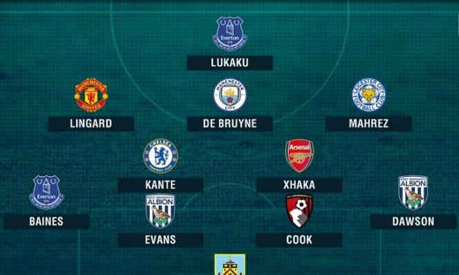 ĐHTB vòng 29 Premier League: Lần đầu cho 'thần tài' MU