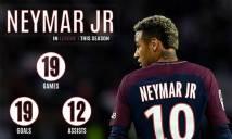 HLV PSG hé lộ hiện trạng không ổn của Neymar