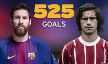 Lionel Messi san bằng kỷ lục của
