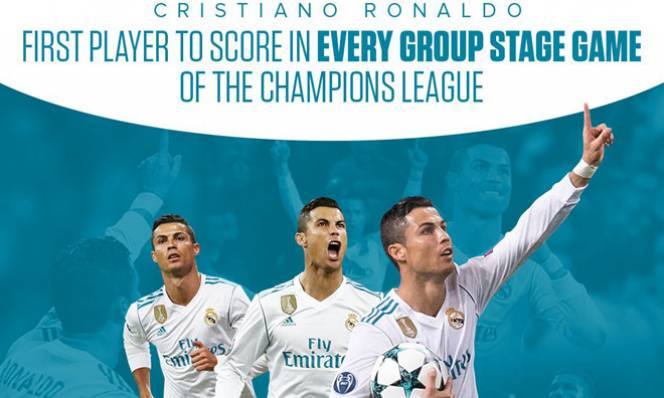 Ronaldo muốn lập kỳ tích ở Champions League