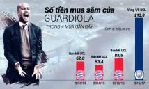 Bạo chi trong 4 năm qua, Pep Guardiola vẫn trắng tay tại đấu trường châu lục