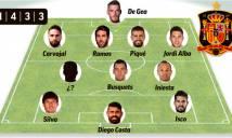 Tây Ban Nha đã chốt 10 vị trí cho World Cup 2018