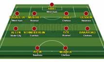 Đội hình gây thất vọng nhất Premier League 2017-18