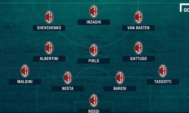 Đội hình tiêu biểu của AC Milan trong kỷ nguyên Berlusconi