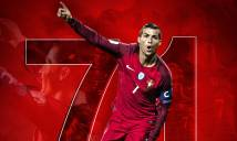 Kiatisuk bị Ronaldo san bằng kỉ lục ghi bàn cho ĐTQG