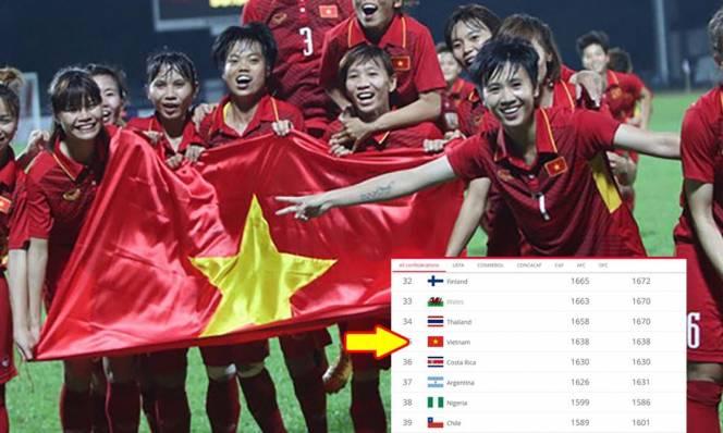 Vượt mặt Argentina trên BXH FIFA, ĐT Việt Nam có thêm cơ hội dự World Cup 2023