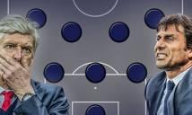 Sơ đồ ba hậu vệ trở thành mốt ở Ngoại hạng Anh như thế nào?