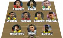 Messi không góp mặt trong ĐH xuất nhất vòng bảng Copa America 2019