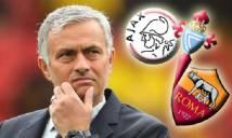 Những đối thủ mà thầy trò Mourinho có thể chạm trán ở vòng 1/8 Europa League