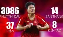 Quang Hải là cầu thủ đầu tiên đá trên 3.000 phút dưới thời Park Hang Seo