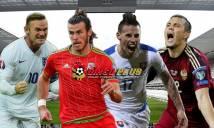 Các kịch bản thú vị ở loạt hạ màn bảng B EURO 2016