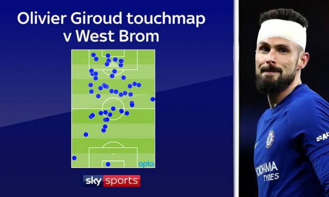 Thắng giòn giã, Conte chỉ ra tầm quan trọng của Giroud đối với Hazard