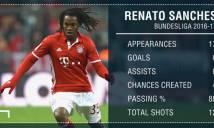 Ra mắt Swansea, Renato Sanches đá trúng chỗ hiểm của đối thủ
