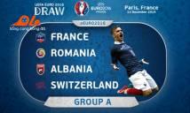Nhận định tổng quan bảng A tại EURO 2016: Pháp sáng cửa và ẩn số Romania