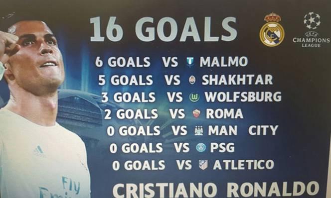 Báo thân Barca 'đá xéo' Ronaldo là Vua phá lưới Europa League