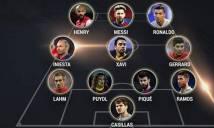 Barcelona và Real Madrid áp đảo trong đội hình thế kỷ của UEFA