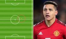 Sanchez bị chế giễu sau màn trình diễn với Man City