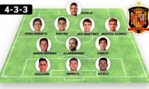 Đội hình khủng của Tây Ban Nha 'không có vé' đến World Cup