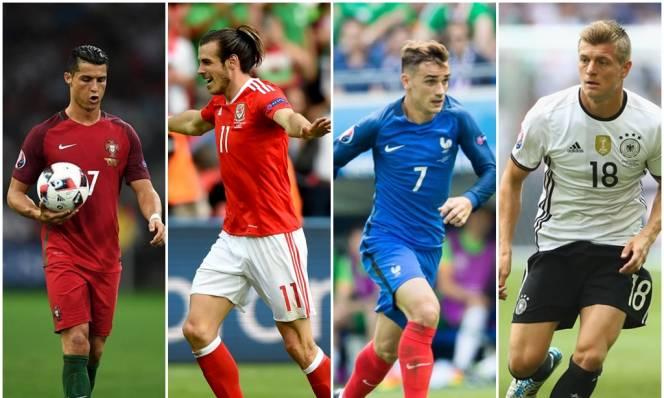 Đã tìm ra ứng viên Quả bóng vàng FIFA 2016?