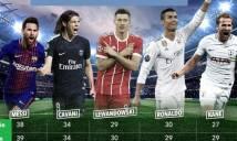 Hé lộ chân sút ghi bàn 'khủng' hơn cả Messi và Ronaldo trong năm 2017