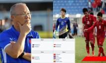 Bốc thăm bóng đá nam SEA Games 30: Việt Nam sẽ rơi vào bảng tử thần?