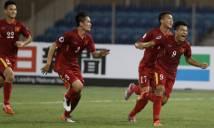 Mục tiêu nào cho U19 Việt Nam ở U20 World Cup?